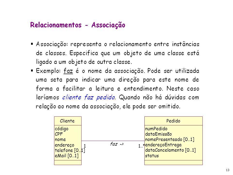 Cliente Pedido. código. numPedido. CPF. dataEmissão. nome. nomePresenteado [0..1] endereço. faz ->